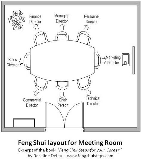 Feng Shui layout for Meeting Room