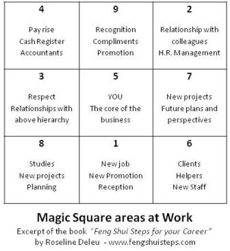 Magic Square areas at Work