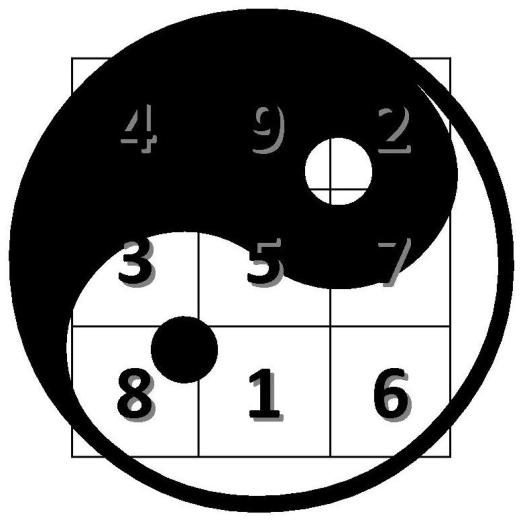 yin yang symbol applied to magic square