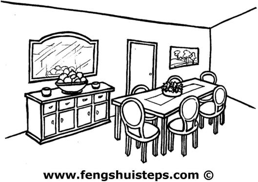 Feng Shui - Dining Room