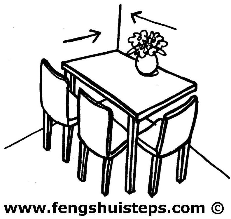 Miraculous Feng Shui Tips For Your Dining Room Feng Shui Steps Download Free Architecture Designs Xerocsunscenecom