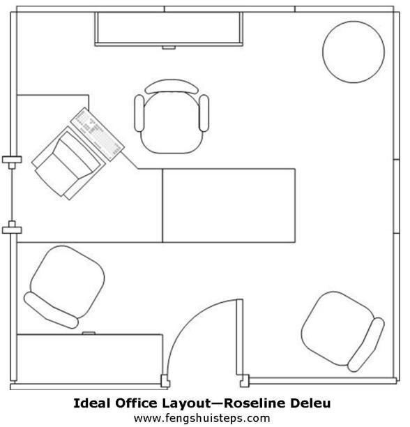 Ideal Office Layout - Roseline Deleu