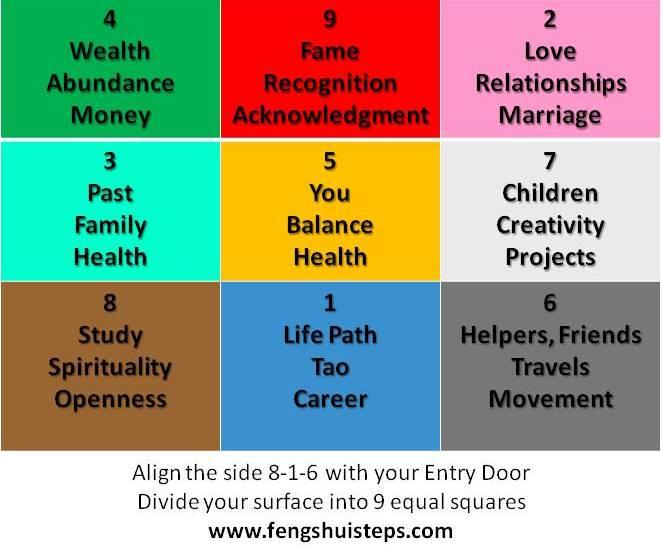 Magic square in colour